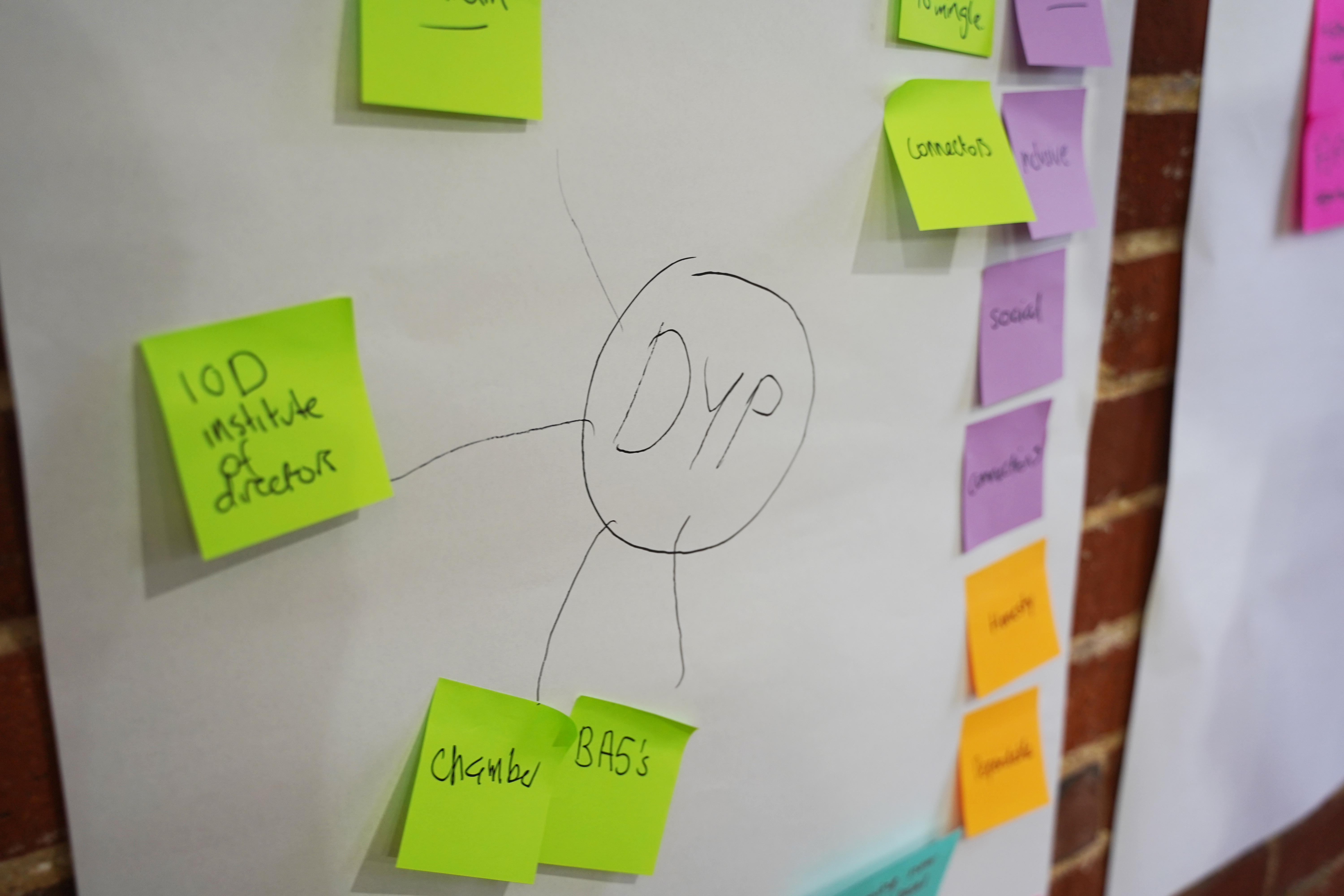 Brainstorming with post-it notes