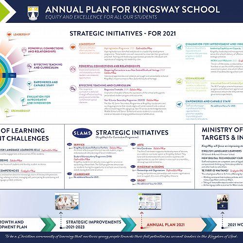 Annual Plan