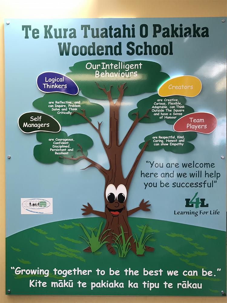 Cultural Captain News Term 1 Summary - Woodend School
