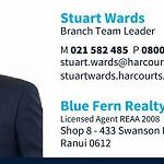 Whether buying or selling,  to talk to Stuart about your plans and how to achieve them.