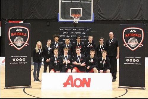 Luca Shaw ~ Basketball AON Nationals