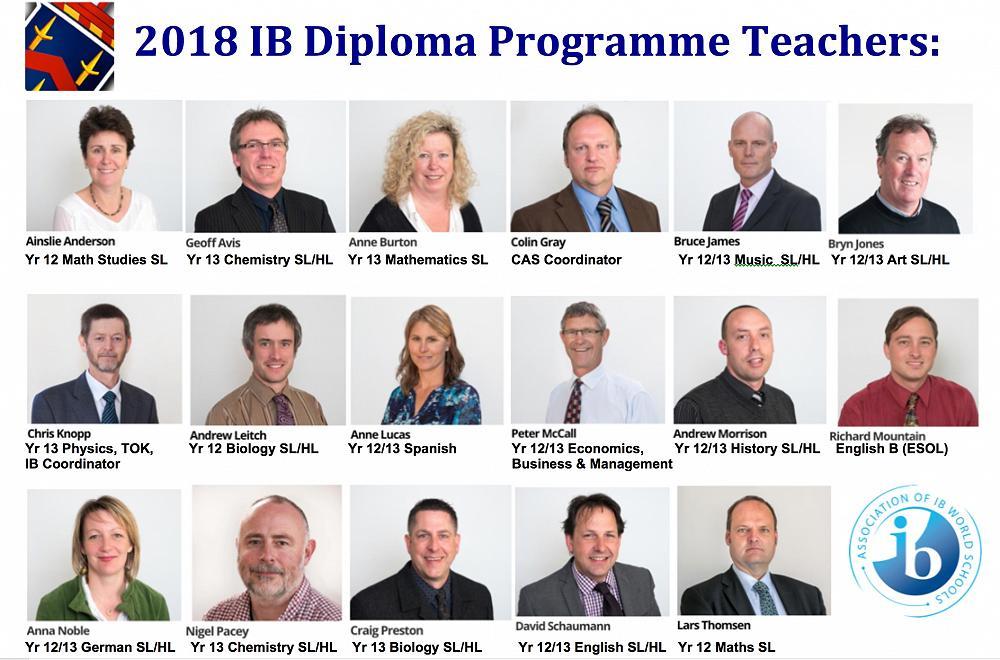 IBDP Teachers 2018