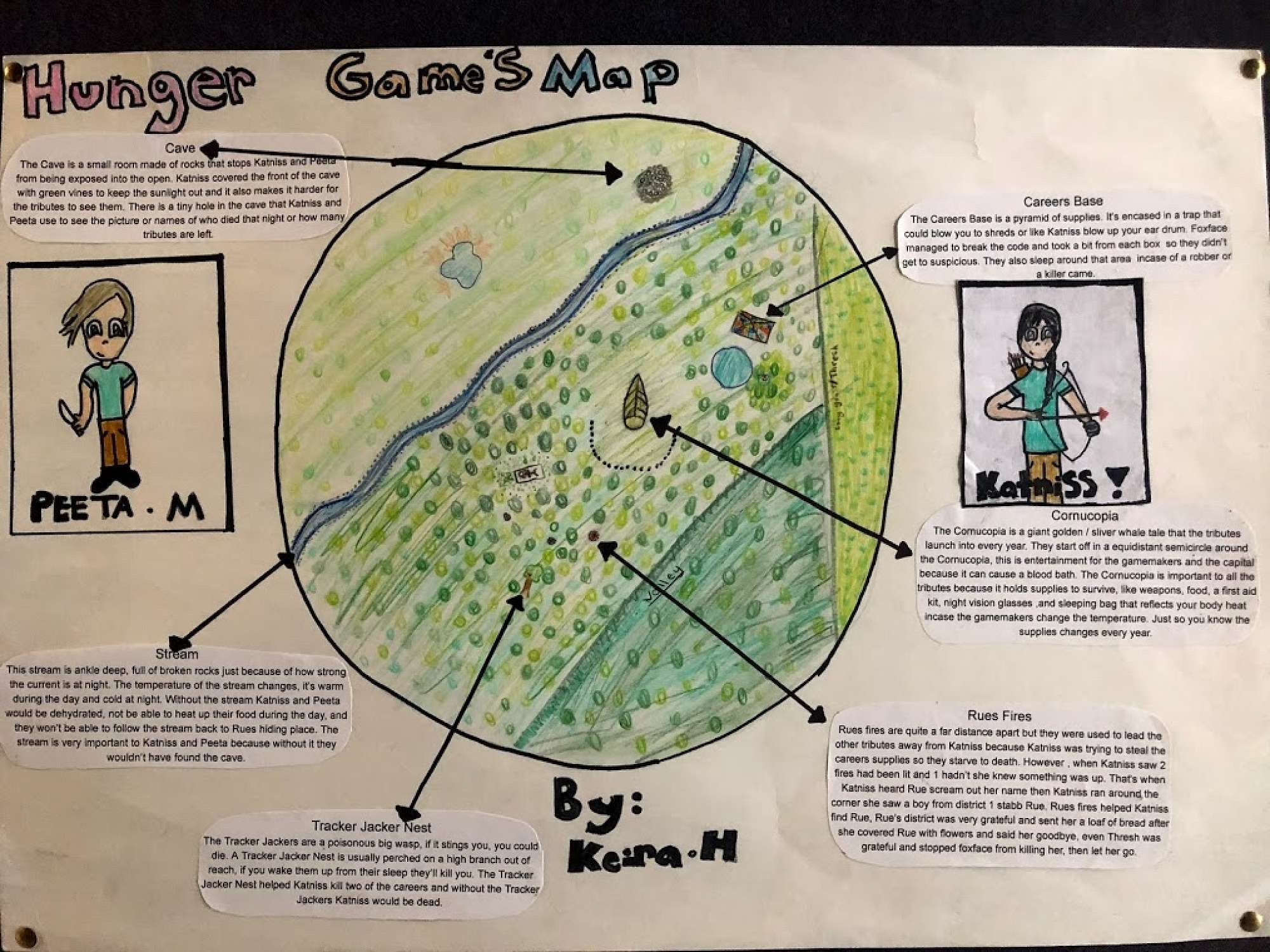 Hunger Games: Arena Map Assignment