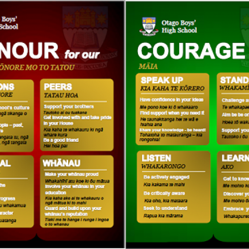 OBHS School Values