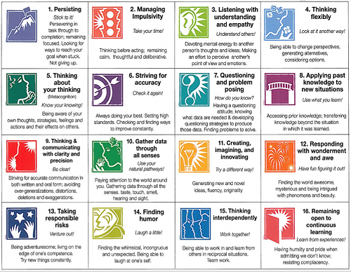 The Habits of Mind Thinking Dispositions