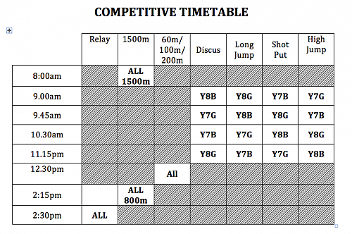 Competitive Timetable