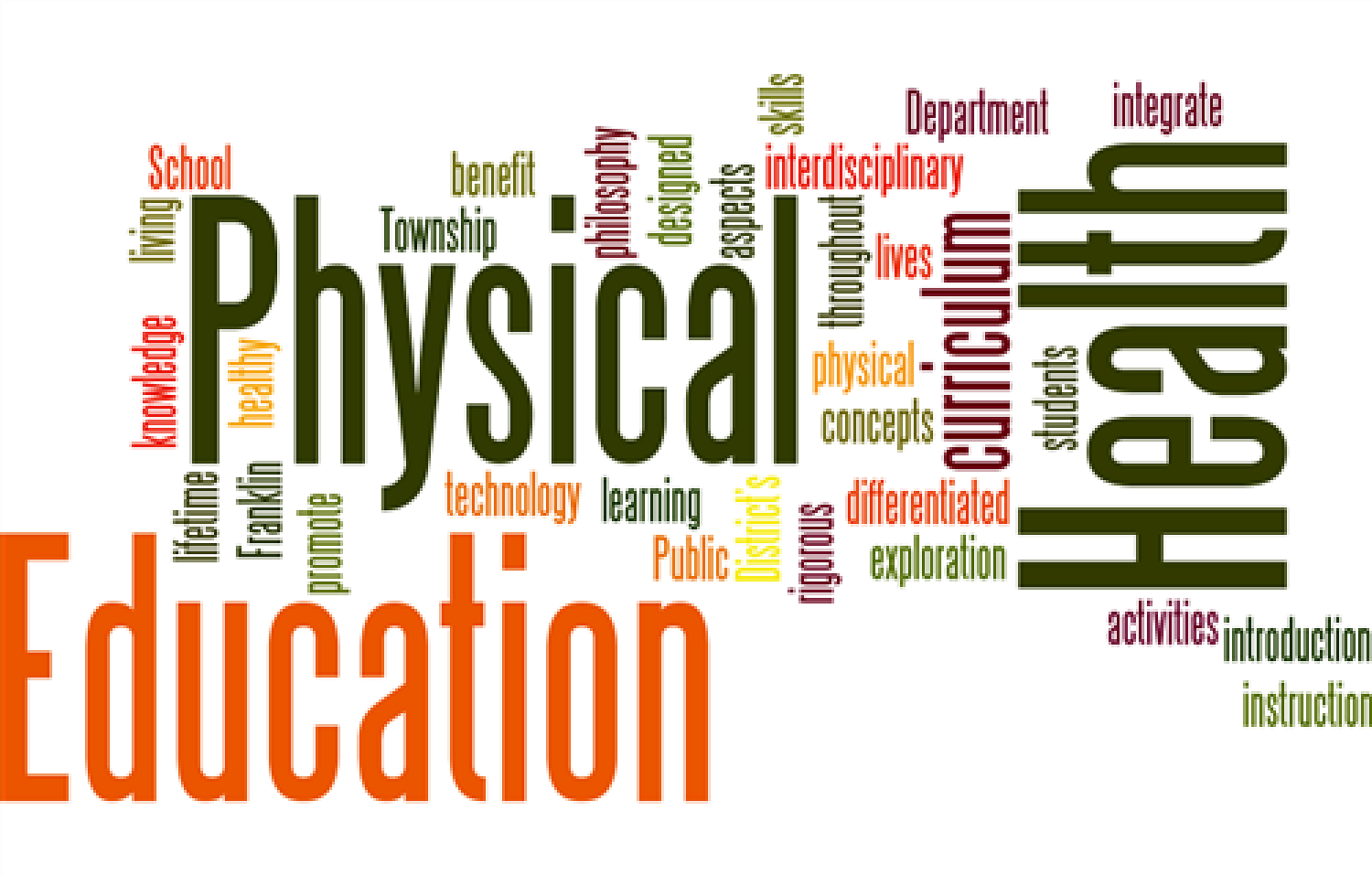 Health and Physical Education - Year 10
