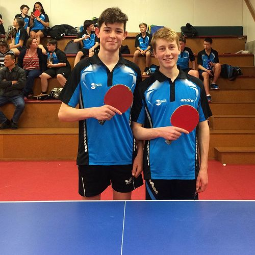 Max Milne and Rhys Dunbar