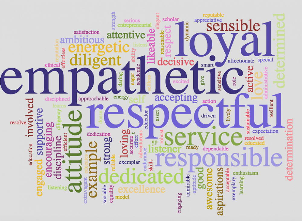 Year 12 Leadership 'Word Cloud'