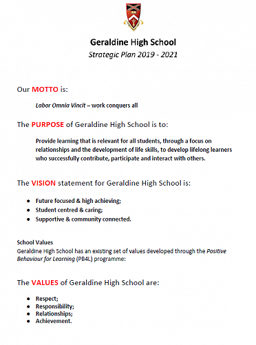 GHS Strategic Plan 2019-2021