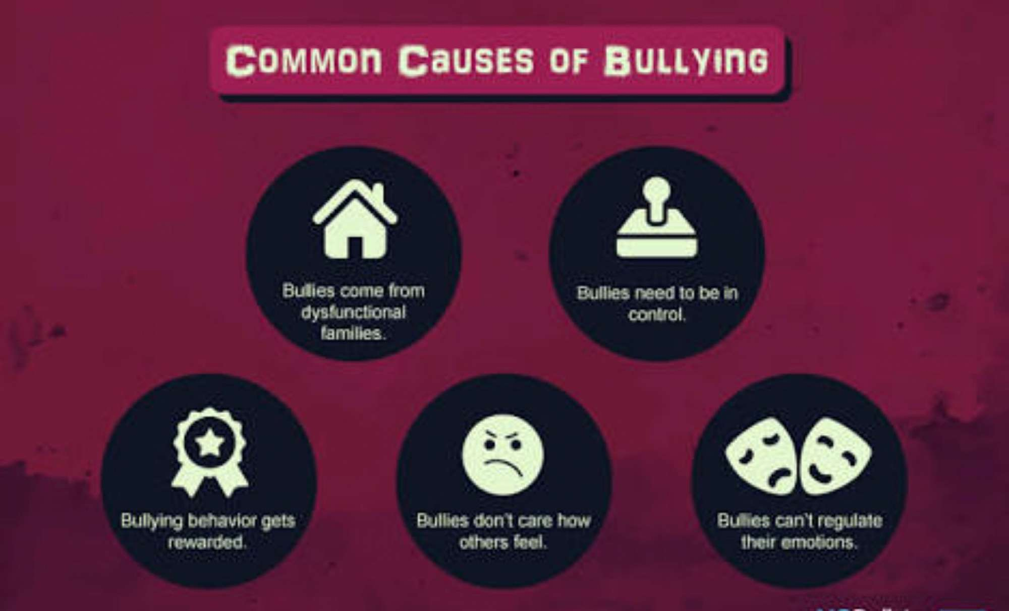 essay causes of bullying