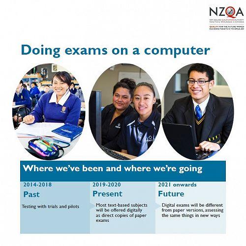 NCEA Online