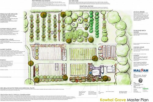 Concept Plan for Kowhai Grove (by Jason Ross, Habi